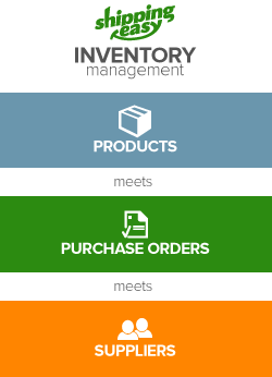ShippingEasy's Inventory Management solution